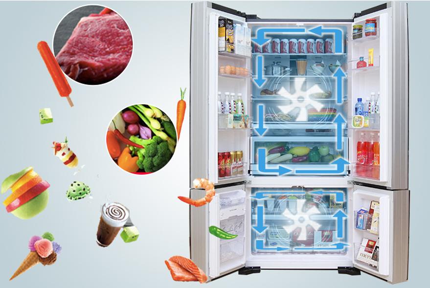 Kết quả hình ảnh cho Tủ lạnh Hitachi R-WB730PGV6X (XGR) thế hệ tủ lạnh thứ 6